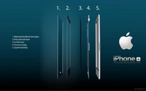 新传闻正在详细描述我们对下一代iPhone相机技术的期望