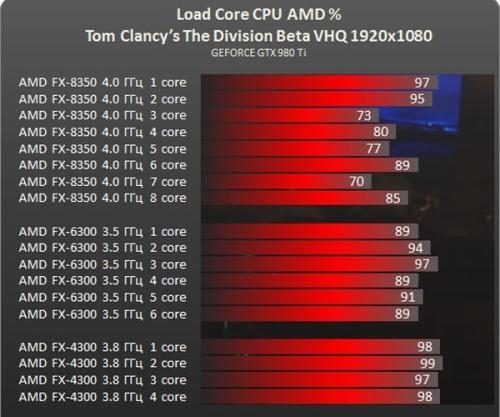 您可以使用Nvidia的最新驱动程序在GTX图形卡上测试光线跟踪