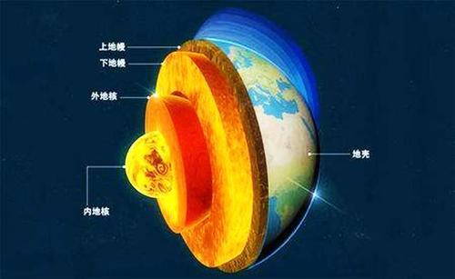 磁性材料的直接原子分辨成像