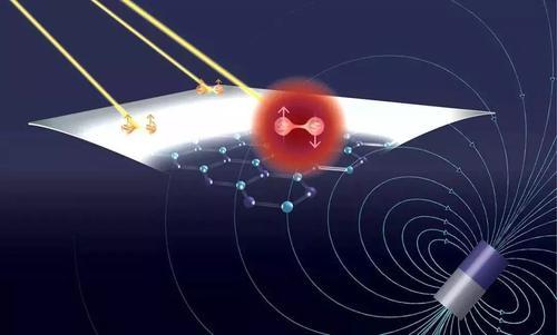 再循环的溶液和纳米粒子可用于制造新的功能性电子皮肤