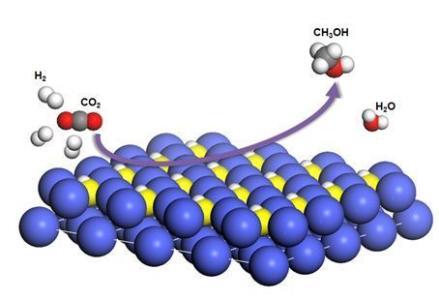 钴基催化剂可以快速跟踪工业规模的水中氢气的生产