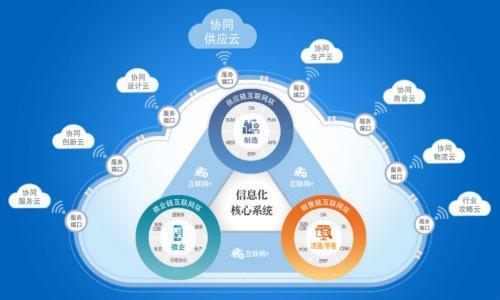 Telit和DMI将合作开发企业物联网的端到端解决方案