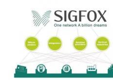 SIGFOX被Frost&Sullivan评为亚太地区最具潜力的物联网网络解决方案提供商