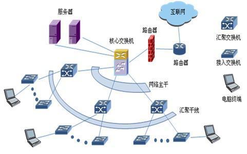 Ingenu宣布首次推出机器网络
