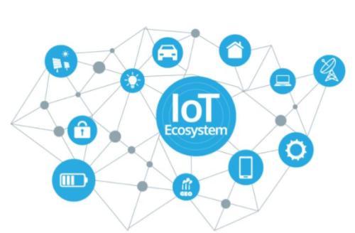 2014年工业自动化中无线IoT设备的安装基数达到1030万