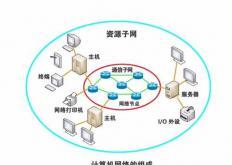 此次收购将增强该公司在视频市场的地位并增强其网络业务的功能