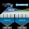 可帮助中小型企业快速部署和管理VMwarevSphere