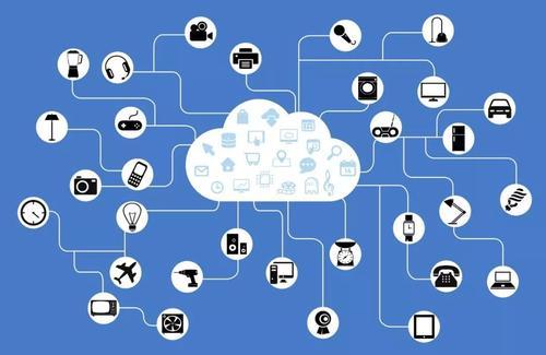 对与物联网相关的风险和潜在网络漏洞的理解仍在不断发展