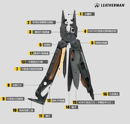 Leatherman的Wave是该价格范围内最好的多功能工具