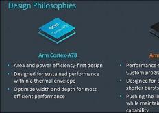 CortexX1解决方案的关键市场是智能手机和新型产品