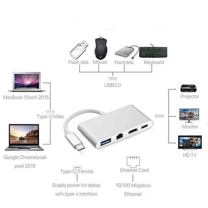 它们几乎可以通过USBPD技术为任何智能手机