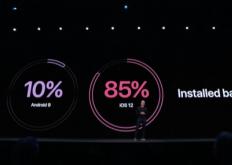 高通公司和谷歌的合作缩小了Android和iPhone更新之间的差距