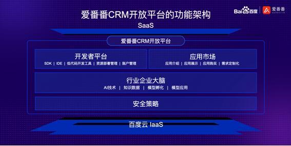 热门资讯:国内CRM市场迎来巨头加码:百度推出爱番番CRM开放平台