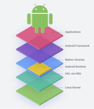 热门资讯:割不开的Google,舍不下的Android