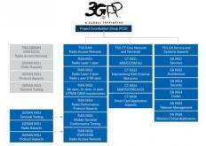 SnapdragonX65是第一个支持3GPPRelease16的设计