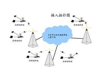 开发的第一阶段将侧重于启动和验证基于云的无线电接入网络