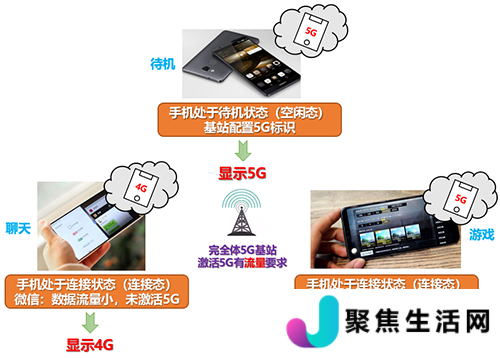 华为Mate30 5G手机网络信号如何设置无线投影到电视